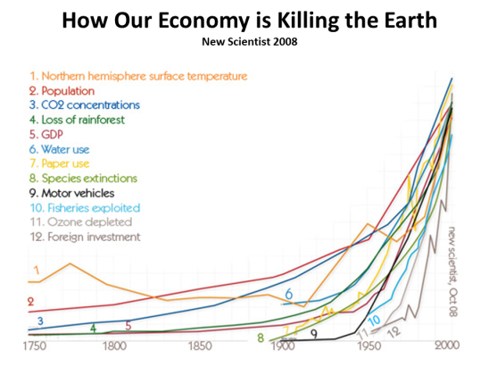 economy-killing-earth-18
